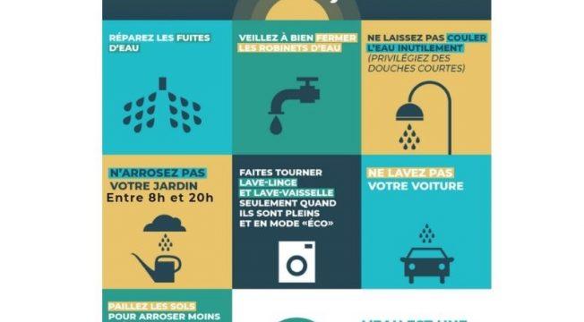 Restrictions d'eau, les bons gestes